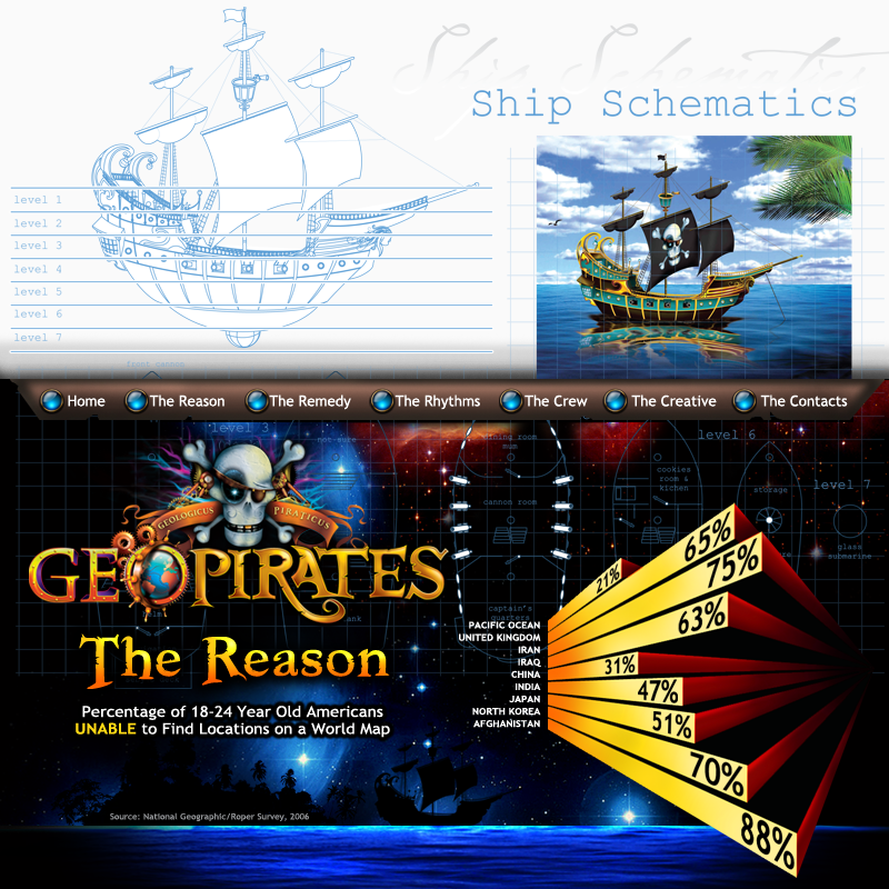 3D Rendering / Illustrations - The GeoPirates